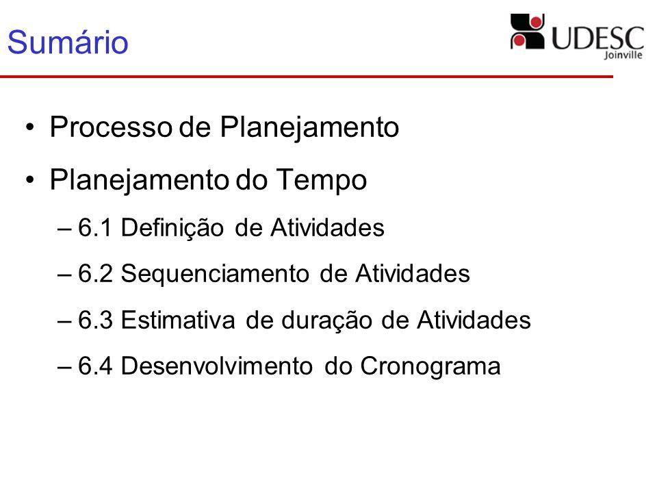 Processo de Planejamento Planejamento do Tempo –6.1 Definição de Atividades –6.2 Sequenciamento de Atividades –6.3 Estimativa de duração de Atividades