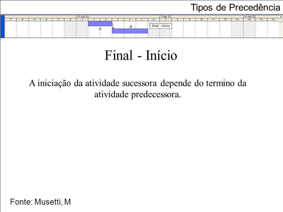 A B A Tipos de Precedência Final - Início Fonte: Musetti, M A iniciação da atividade sucessora depende do termino da atividade predecessora.