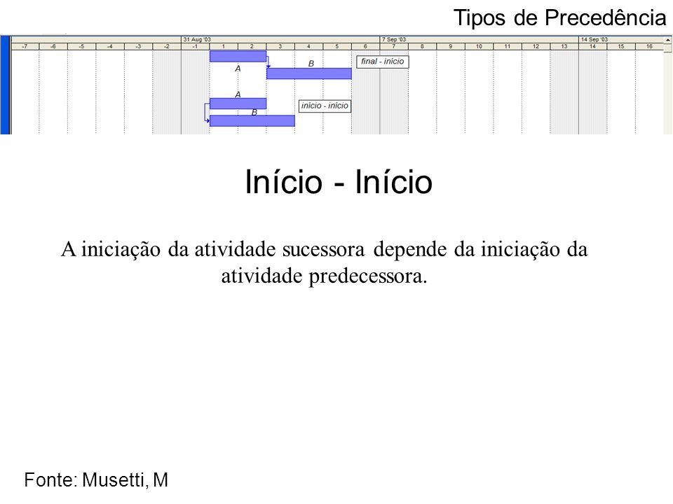 A B A A A A B B B B B A Tipos de Precedência Início - Início Fonte: Musetti, M A iniciação da atividade sucessora depende da iniciação da atividade pr
