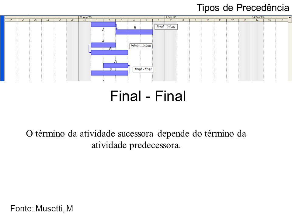 A B A A A A B B B B B A Final - Final Tipos de Precedência Fonte: Musetti, M O término da atividade sucessora depende do término da atividade predeces