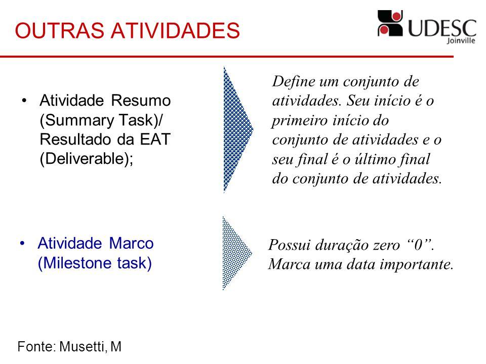 OUTRAS ATIVIDADES Atividade Resumo (Summary Task)/ Resultado da EAT (Deliverable); Define um conjunto de atividades. Seu início é o primeiro início do