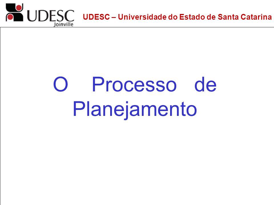 UDESC – Universidade do Estado de Santa Catarina DEPS – Departamento de Engenharia de Produção e Sistemas O Processo de Planejamento