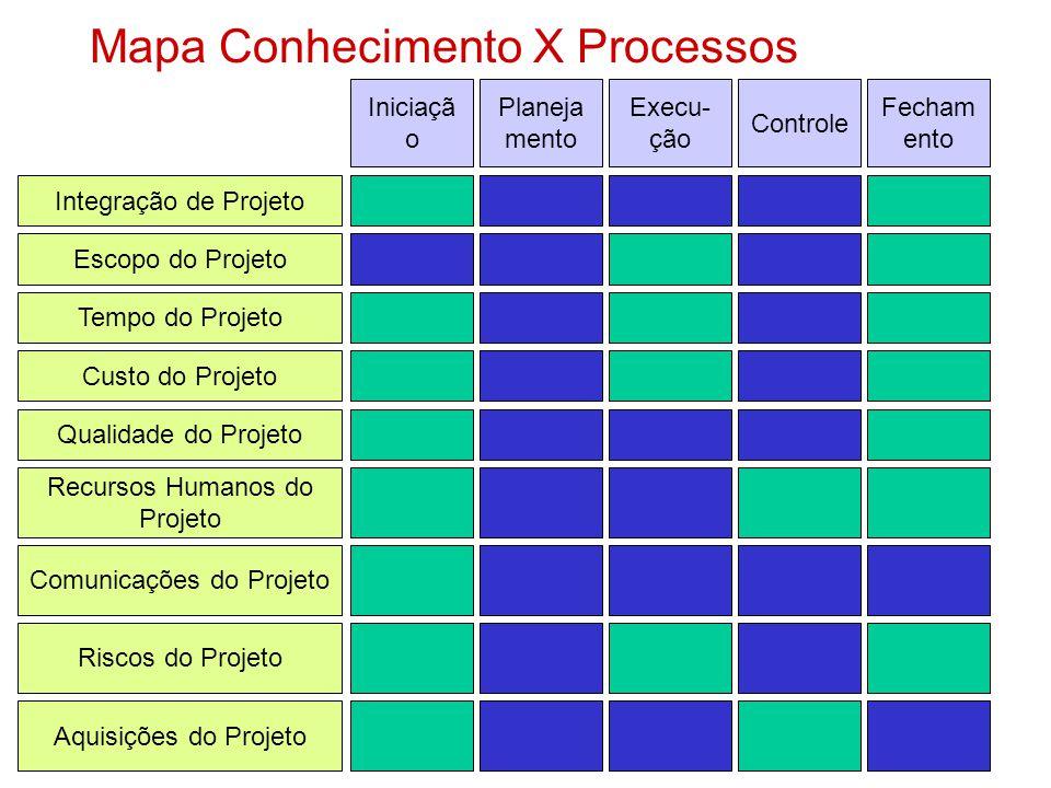 UDESC – Universidade do Estado de Santa Catarina DEPS – Departamento de Engenharia de Produção e Sistemas Sequenciamento das Atividades Envolve identificar e documentar os relacionamentos lógico entre as atividades do cronograma.