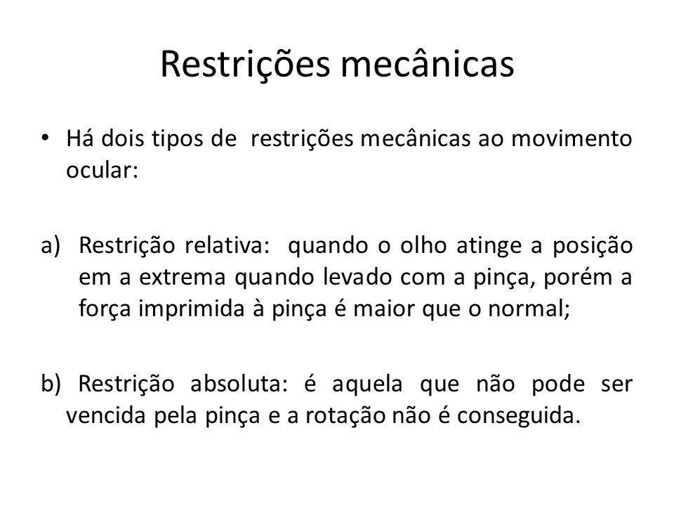 Restrições mecânicas Há dois tipos de restrições mecânicas ao movimento ocular: a)Restrição relativa: quando o olho atinge a posição em a extrema quan