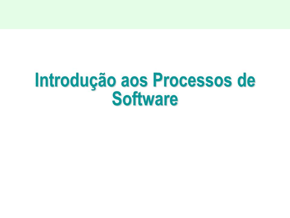 Introdução aos Processos de Software