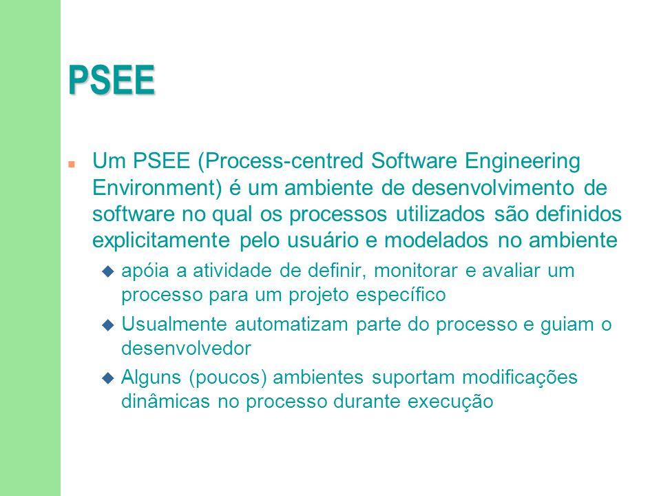 PSEE n Um PSEE (Process-centred Software Engineering Environment) é um ambiente de desenvolvimento de software no qual os processos utilizados são definidos explicitamente pelo usuário e modelados no ambiente u apóia a atividade de definir, monitorar e avaliar um processo para um projeto específico u Usualmente automatizam parte do processo e guiam o desenvolvedor u Alguns (poucos) ambientes suportam modificações dinâmicas no processo durante execução