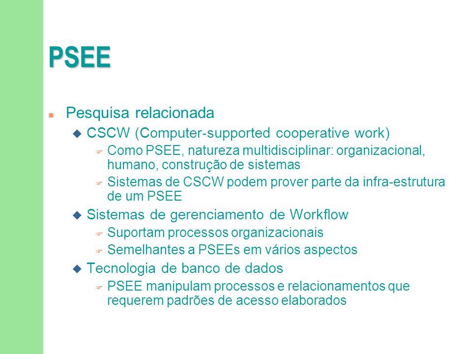PSEE n Pesquisa relacionada u CSCW (Computer-supported cooperative work) F Como PSEE, natureza multidisciplinar: organizacional, humano, construção de sistemas F Sistemas de CSCW podem prover parte da infra-estrutura de um PSEE u Sistemas de gerenciamento de Workflow F Suportam processos organizacionais F Semelhantes a PSEEs em vários aspectos u Tecnologia de banco de dados F PSEE manipulam processos e relacionamentos que requerem padrões de acesso elaborados