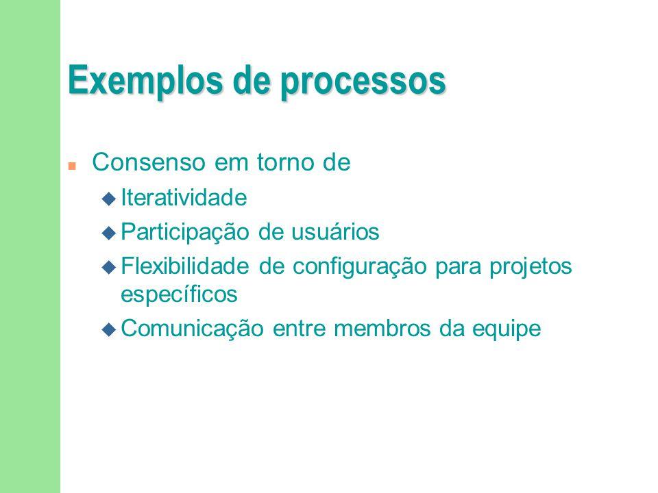 Exemplos de processos n Consenso em torno de u Iteratividade u Participação de usuários u Flexibilidade de configuração para projetos específicos u Comunicação entre membros da equipe
