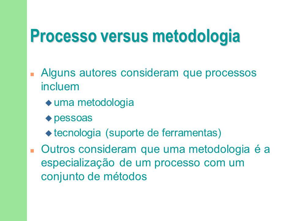 Processo versus metodologia n Alguns autores consideram que processos incluem u uma metodologia u pessoas u tecnologia (suporte de ferramentas) n Outros consideram que uma metodologia é a especialização de um processo com um conjunto de métodos