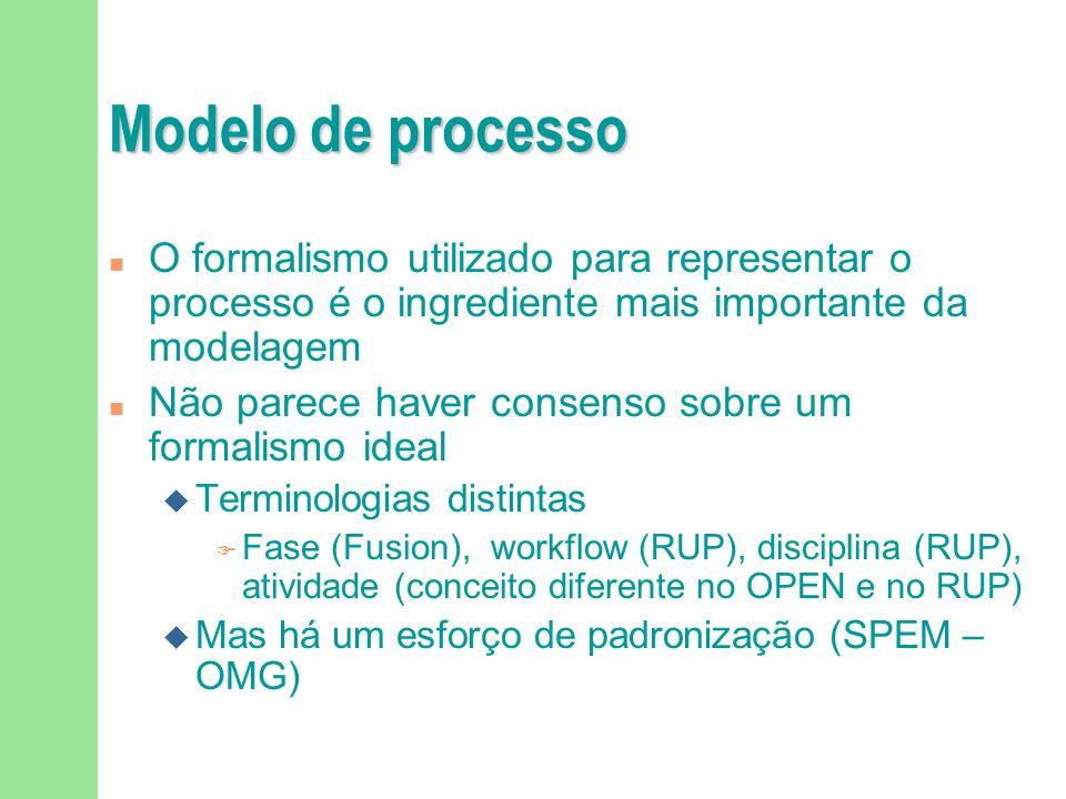 Modelo de processo n O formalismo utilizado para representar o processo é o ingrediente mais importante da modelagem n Não parece haver consenso sobre um formalismo ideal u Terminologias distintas F Fase (Fusion), workflow (RUP), disciplina (RUP), atividade (conceito diferente no OPEN e no RUP) u Mas há um esforço de padronização (SPEM – OMG)