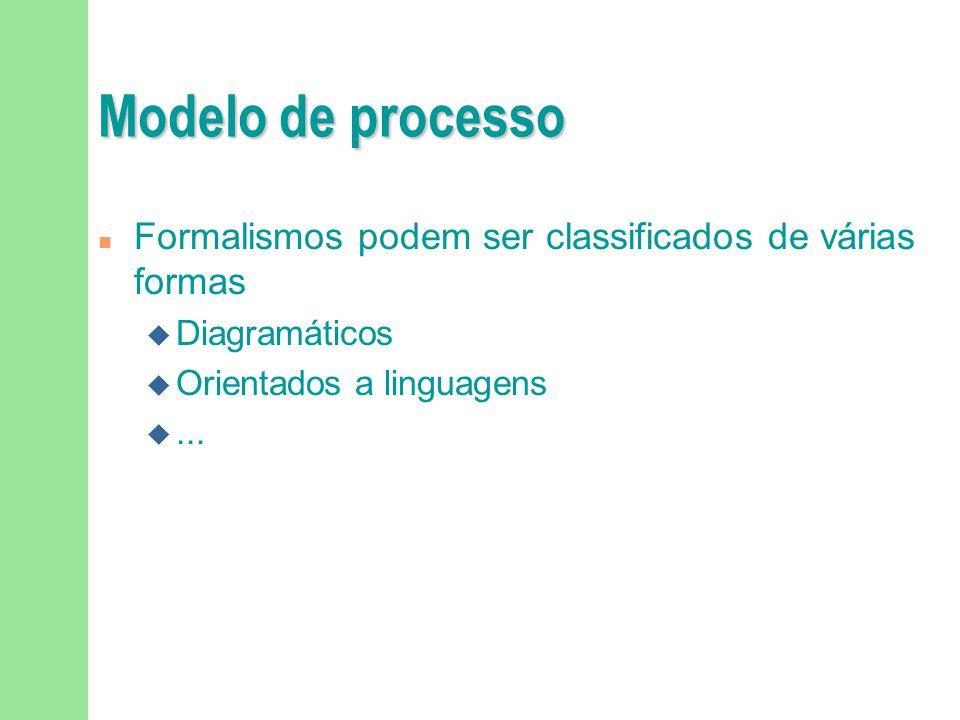 Modelo de processo n Alguns exemplos de formalismos diagramáticos u Diagramas de transição de estados F Máquina de estados finitos, statecharts u Técnicas de análise e projeto estruturados (SADT) u UML profiles e conceitos de OO F SPEM – Software Process Engineering Metamodel (padrão OMG) u Petri nets