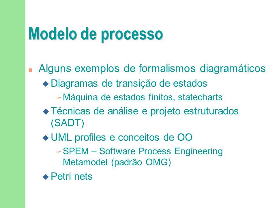 Modelo de processo n Alguns exemplos de formalismos orientados a linguagens u Linguagens de programação de processos F Estendem uma linguagem de programação usual F APPL/A é um exemplo (extensão de Ada) u Notações baseadas em regras e fatos F Exemplo: extensões de Prolog u Notações que usam conceitos de OO F Exemplo: uso de herança para relacionar um modelo de processo com instâncias