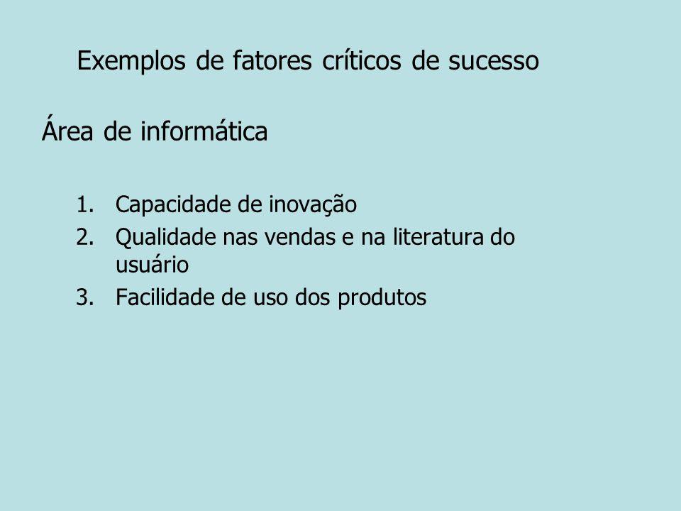 Exemplos de fatores críticos de sucesso Área de informática 1.Capacidade de inovação 2.Qualidade nas vendas e na literatura do usuário 3.Facilidade de