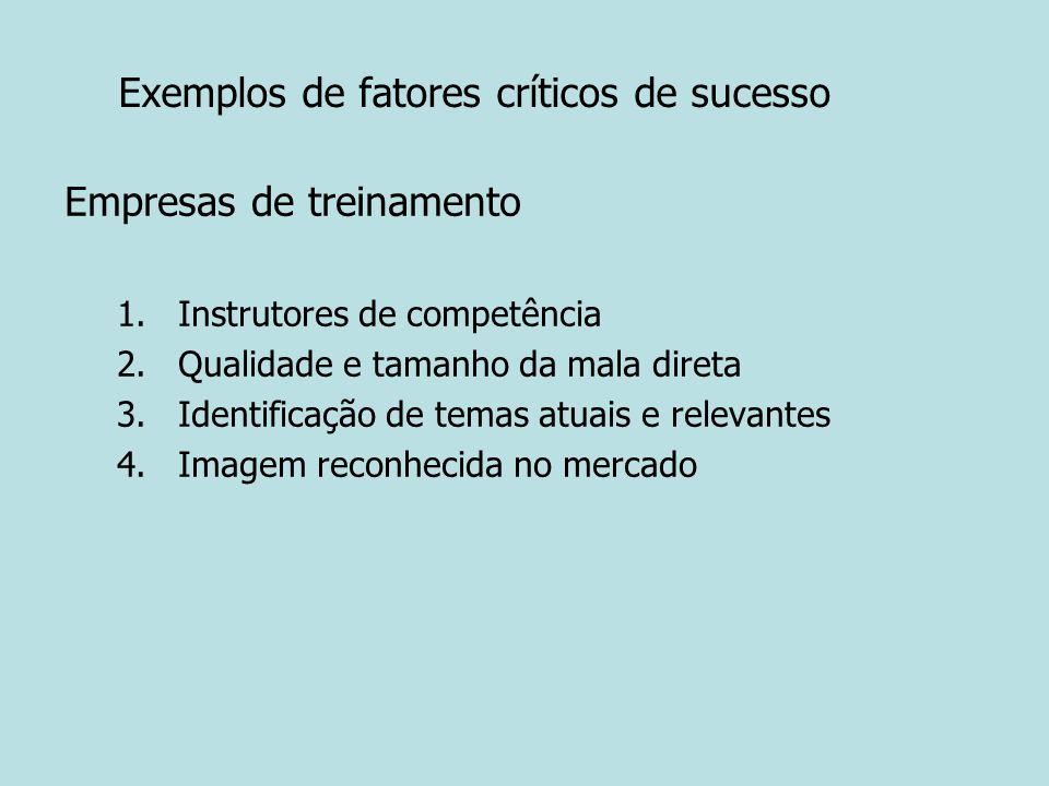 Exemplos de fatores críticos de sucesso Empresas de treinamento 1.Instrutores de competência 2.Qualidade e tamanho da mala direta 3.Identificação de t