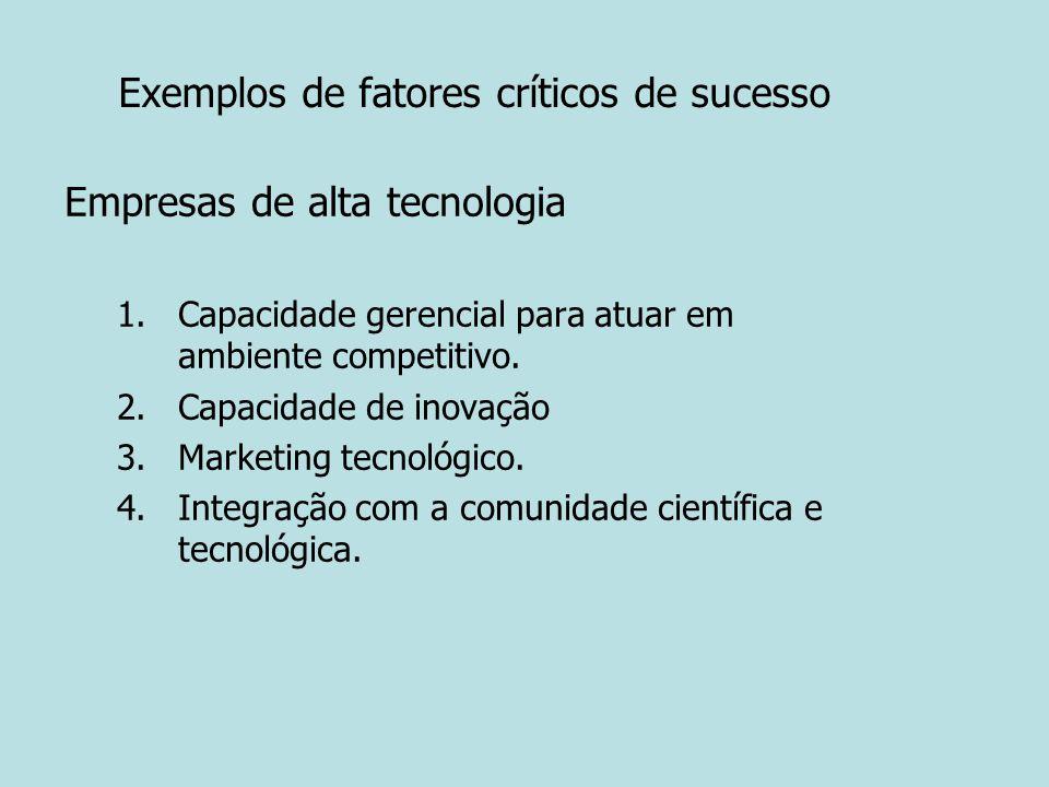 Exemplos de fatores críticos de sucesso Empresas de alta tecnologia 1.Capacidade gerencial para atuar em ambiente competitivo. 2.Capacidade de inovaçã
