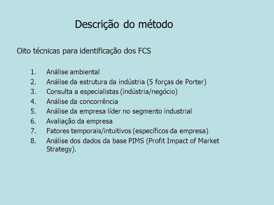Descrição do método Oito técnicas para identificação dos FCS 1.Análise ambiental 2.Análise da estrutura da indústria (5 forças de Porter) 3.Consulta a