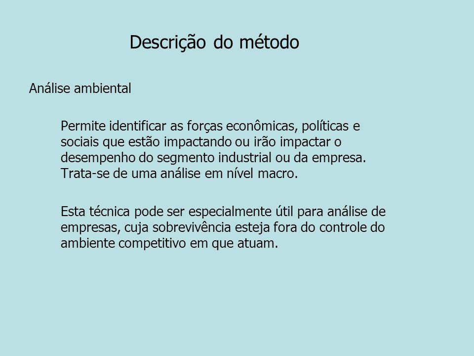 Descrição do método Análise ambiental Permite identificar as forças econômicas, políticas e sociais que estão impactando ou irão impactar o desempenho
