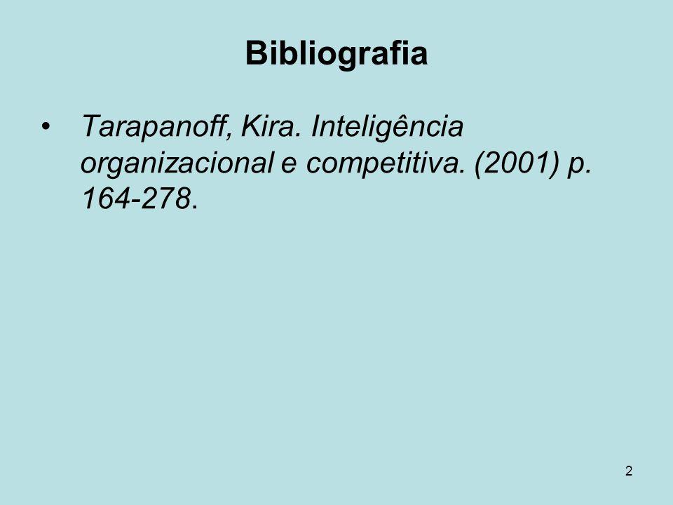 2 Bibliografia Tarapanoff, Kira. Inteligência organizacional e competitiva. (2001) p. 164-278.