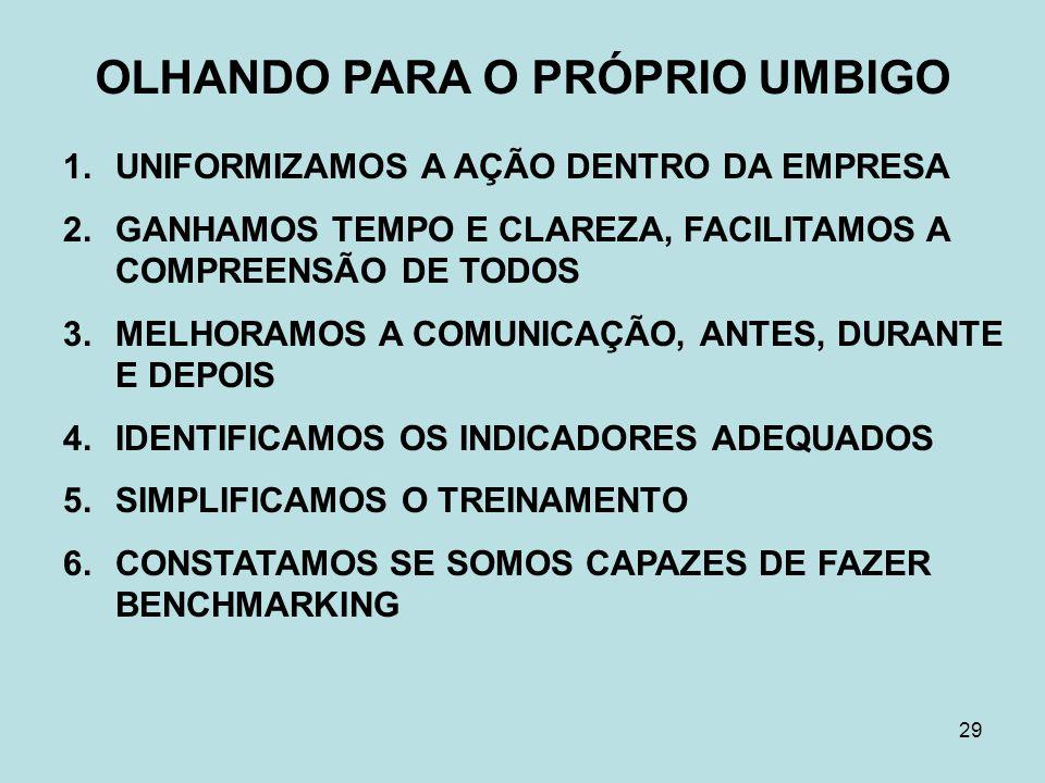 29 1.UNIFORMIZAMOS A AÇÃO DENTRO DA EMPRESA 2.GANHAMOS TEMPO E CLAREZA, FACILITAMOS A COMPREENSÃO DE TODOS 3.MELHORAMOS A COMUNICAÇÃO, ANTES, DURANTE