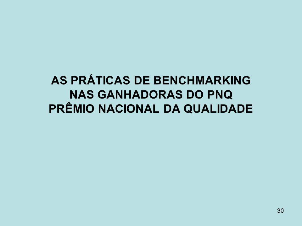 30 AS PRÁTICAS DE BENCHMARKING NAS GANHADORAS DO PNQ PRÊMIO NACIONAL DA QUALIDADE