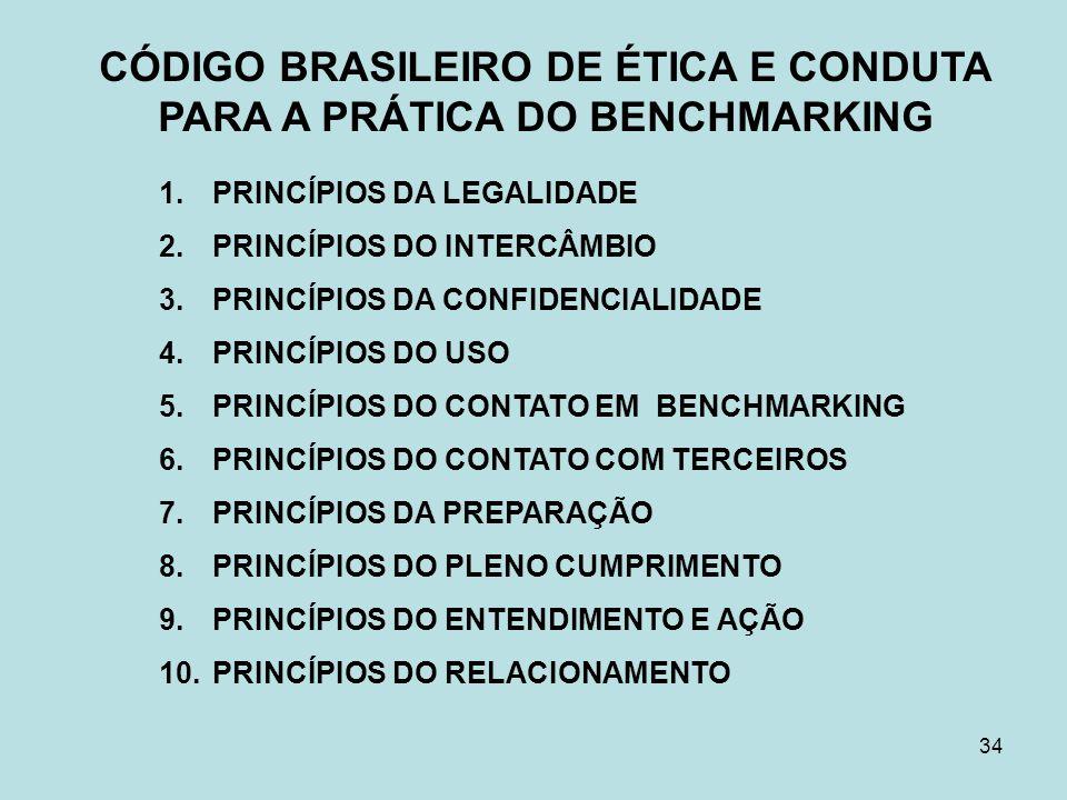 34 CÓDIGO BRASILEIRO DE ÉTICA E CONDUTA PARA A PRÁTICA DO BENCHMARKING 1.PRINCÍPIOS DA LEGALIDADE 2.PRINCÍPIOS DO INTERCÂMBIO 3.PRINCÍPIOS DA CONFIDEN