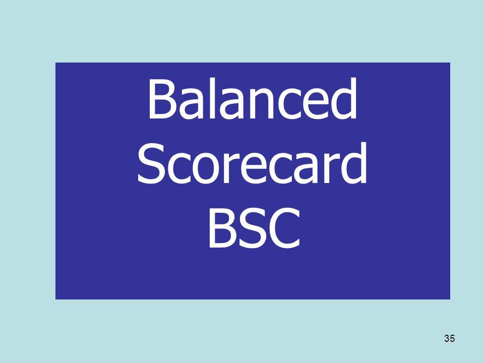 35 Balanced Scorecard BSC