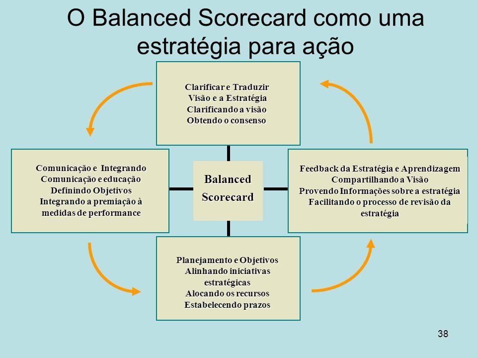 38 O Balanced Scorecard como uma estratégia para açãoBalancedScorecard Comunicação e Integrando Comunicação e educação Definindo Objetivos Integrando