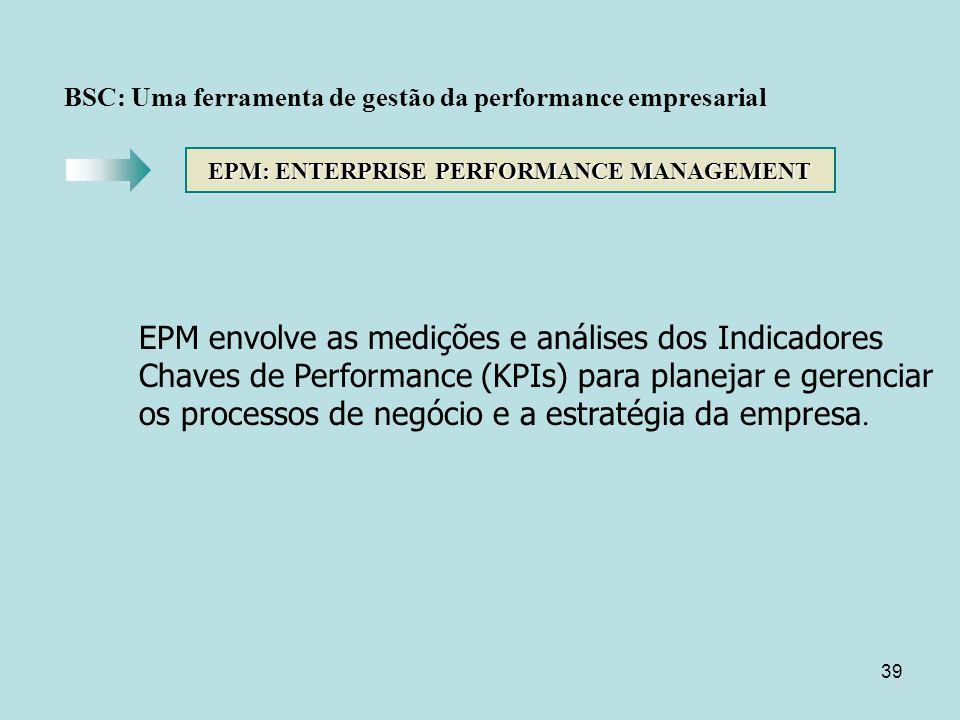 39 BSC: Uma ferramenta de gestão da performance empresarial EPM envolve as medições e análises dos Indicadores Chaves de Performance (KPIs) para plane