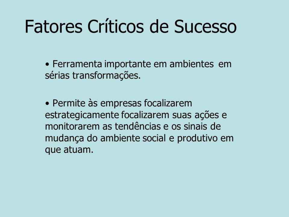 Fatores Críticos de Sucesso O método dos fatores críticos de sucesso tem por objetivo geral identificar as características, condições ou variáveis que devem ser devidamente monitoradas pela organização para que ela fique bem posicionada em seu ambiente de competição.