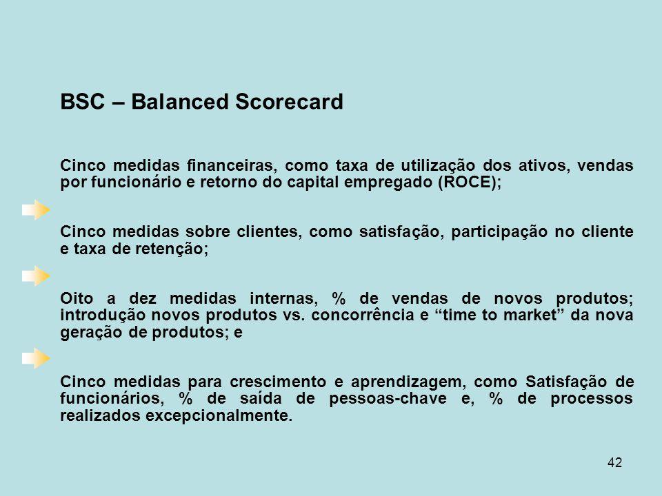 42 BSC – Balanced Scorecard Cinco medidas financeiras, como taxa de utilização dos ativos, vendas por funcionário e retorno do capital empregado (ROCE
