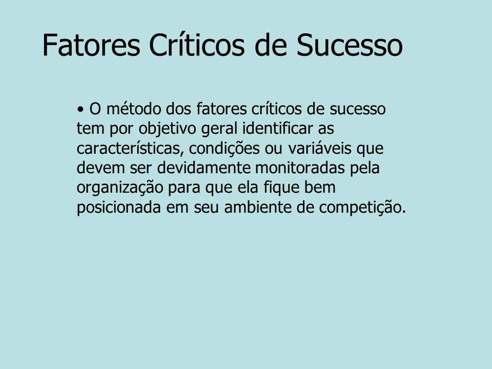 Fatores Críticos de Sucesso O método dos fatores críticos de sucesso tem por objetivo geral identificar as características, condições ou variáveis que