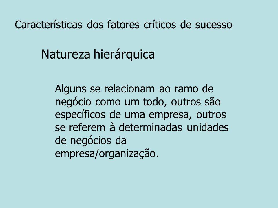 Características dos fatores críticos de sucesso Natureza hierárquica Alguns se relacionam ao ramo de negócio como um todo, outros são específicos de u