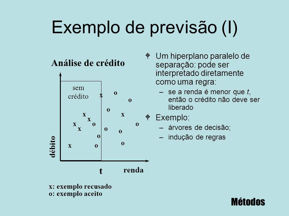 Exemplo de previsão (I) WUm hiperplano paralelo de separação: pode ser interpretado diretamente como uma regra: –se a renda é menor que t, então o cré