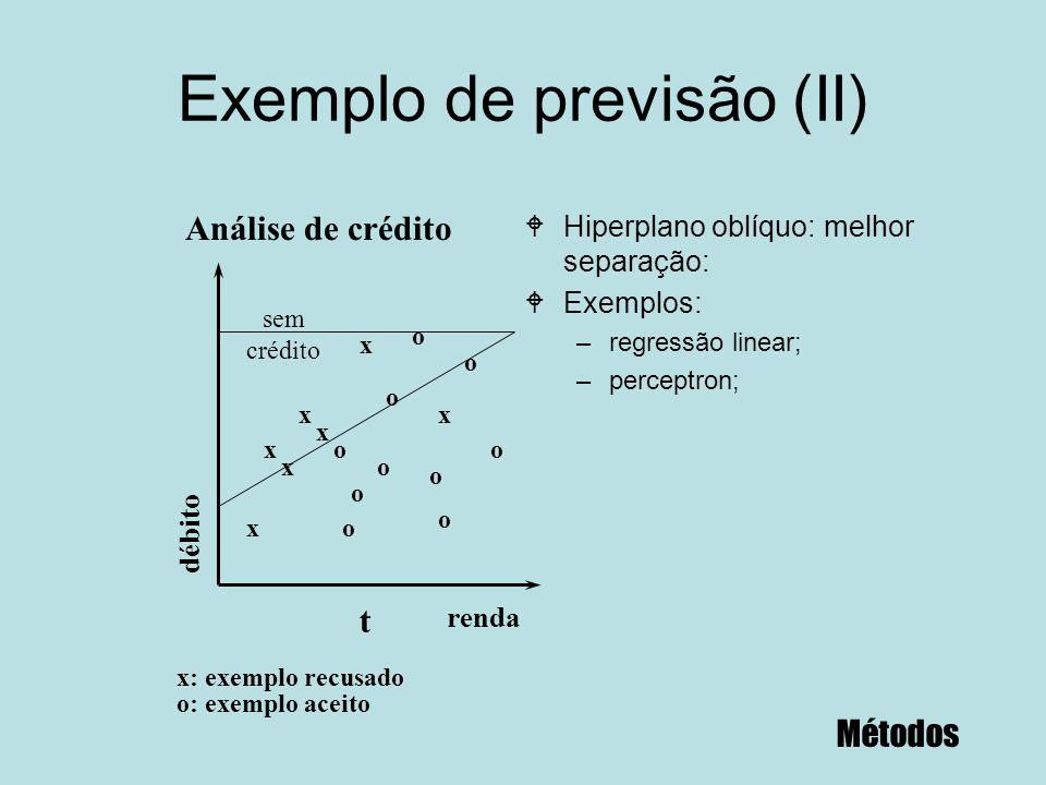 Exemplo de previsão (II) WHiperplano oblíquo: melhor separação: WExemplos: –regressão linear; –perceptron; Análise de crédito renda débito x x x x x x