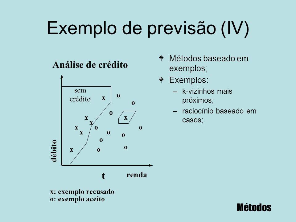 Exemplo de previsão (IV) WMétodos baseado em exemplos; WExemplos: –k-vizinhos mais próximos; –raciocínio baseado em casos; Análise de crédito renda dé