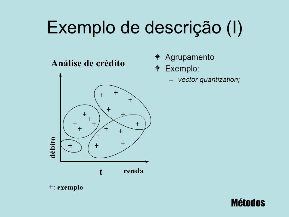 Exemplo de descrição (I) WAgrupamento WExemplo: –vector quantization; renda débito + + + + + + + + + + + + + + + + t + +: exemplo Análise de crédito M
