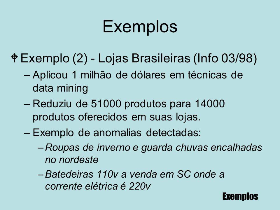 88 Exemplos WExemplo (2) - Lojas Brasileiras (Info 03/98) –Aplicou 1 milhão de dólares em técnicas de data mining –Reduziu de 51000 produtos para 1400