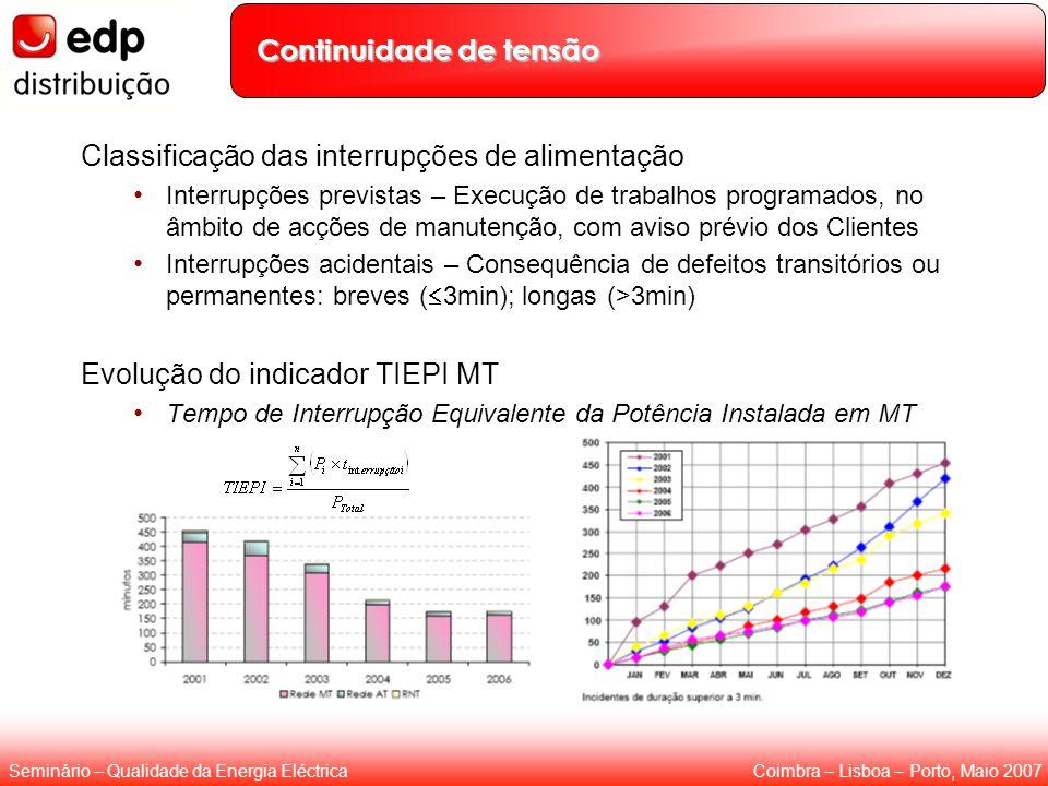 Coimbra – Lisboa – Porto, Maio 2007Seminário – Qualidade da Energia Eléctrica Continuidade de tensão Classificação das interrupções de alimentação Int