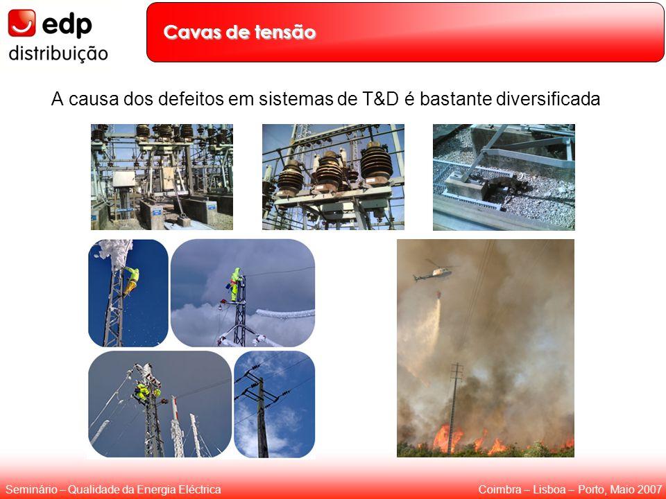 Coimbra – Lisboa – Porto, Maio 2007Seminário – Qualidade da Energia Eléctrica Cavas de tensão A causa dos defeitos em sistemas de T&D é bastante diver