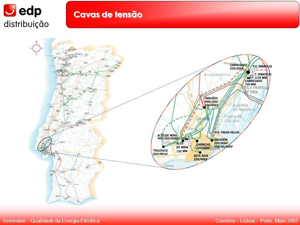 Coimbra – Lisboa – Porto, Maio 2007Seminário – Qualidade da Energia Eléctrica Cavas de tensão
