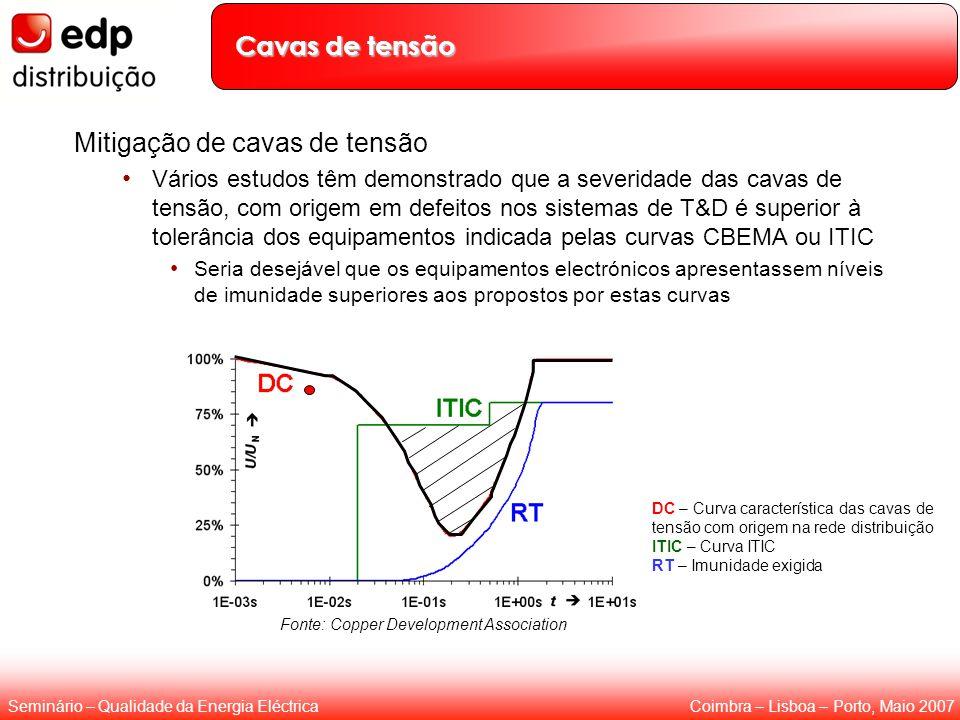 Coimbra – Lisboa – Porto, Maio 2007Seminário – Qualidade da Energia Eléctrica Cavas de tensão Mitigação de cavas de tensão Vários estudos têm demonstr