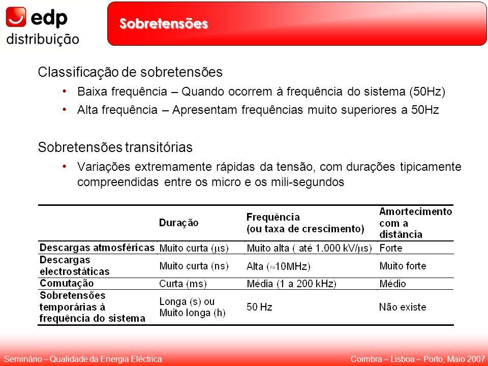 Coimbra – Lisboa – Porto, Maio 2007Seminário – Qualidade da Energia Eléctrica Sobretensões Classificação de sobretensões Baixa frequência – Quando oco