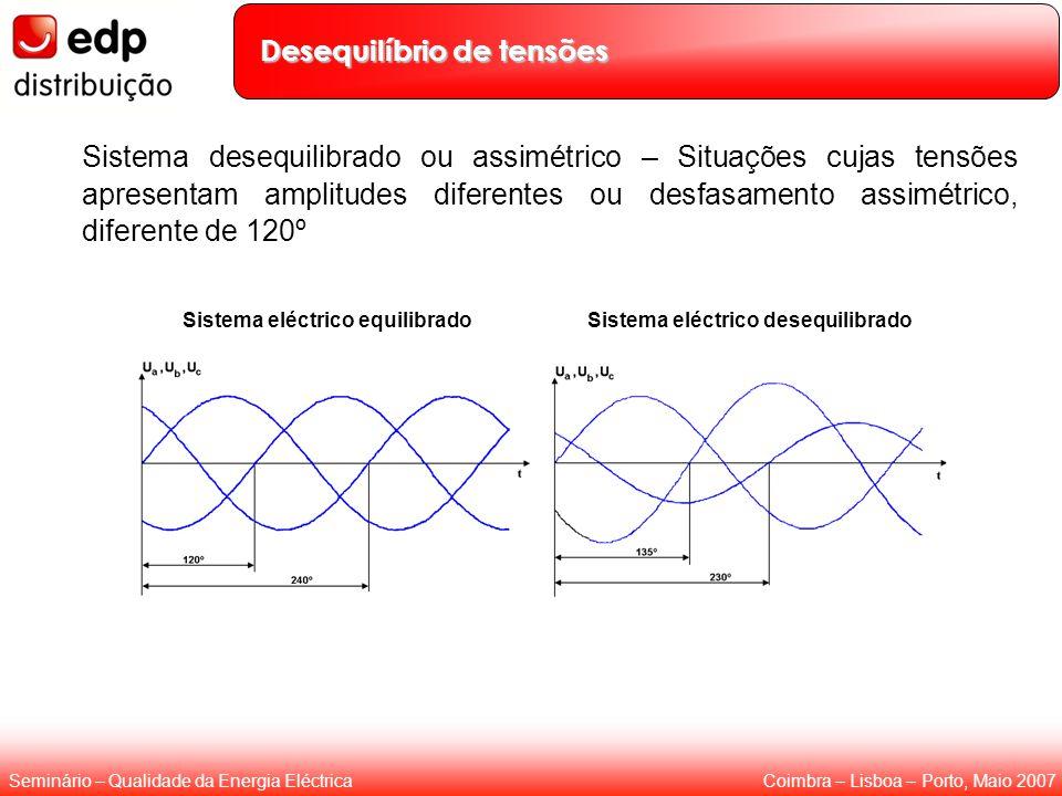 Coimbra – Lisboa – Porto, Maio 2007Seminário – Qualidade da Energia Eléctrica Desequilíbrio de tensões Sistema desequilibrado ou assimétrico – Situaçõ