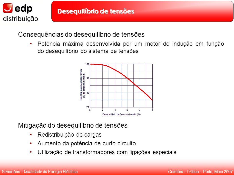 Coimbra – Lisboa – Porto, Maio 2007Seminário – Qualidade da Energia Eléctrica Desequilíbrio de tensões Consequências do desequilíbrio de tensões Potên