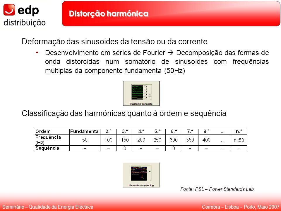 Coimbra – Lisboa – Porto, Maio 2007Seminário – Qualidade da Energia Eléctrica Distorção harmónica Deformação das sinusoides da tensão ou da corrente D