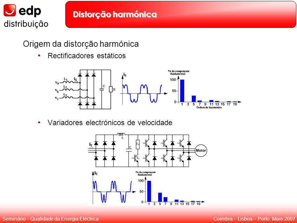Coimbra – Lisboa – Porto, Maio 2007Seminário – Qualidade da Energia Eléctrica Distorção harmónica Origem da distorção harmónica Rectificadores estátic