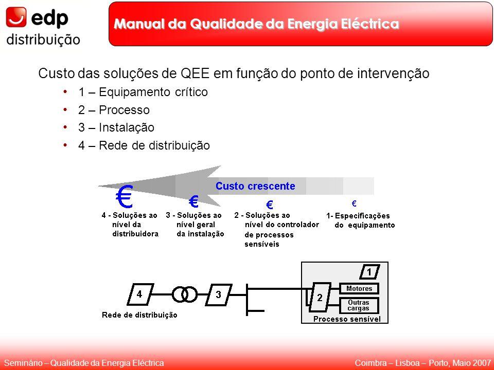 Coimbra – Lisboa – Porto, Maio 2007Seminário – Qualidade da Energia Eléctrica Custo das soluções de QEE em função do ponto de intervenção 1 – Equipame