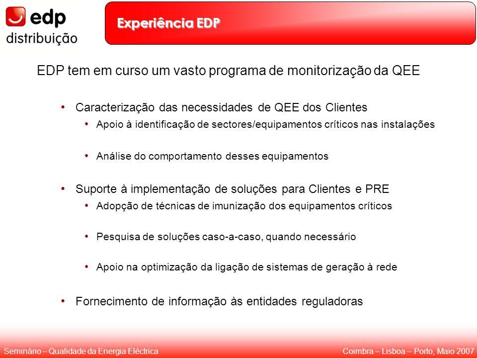 Coimbra – Lisboa – Porto, Maio 2007Seminário – Qualidade da Energia Eléctrica Experiência EDP EDP tem em curso um vasto programa de monitorização da Q