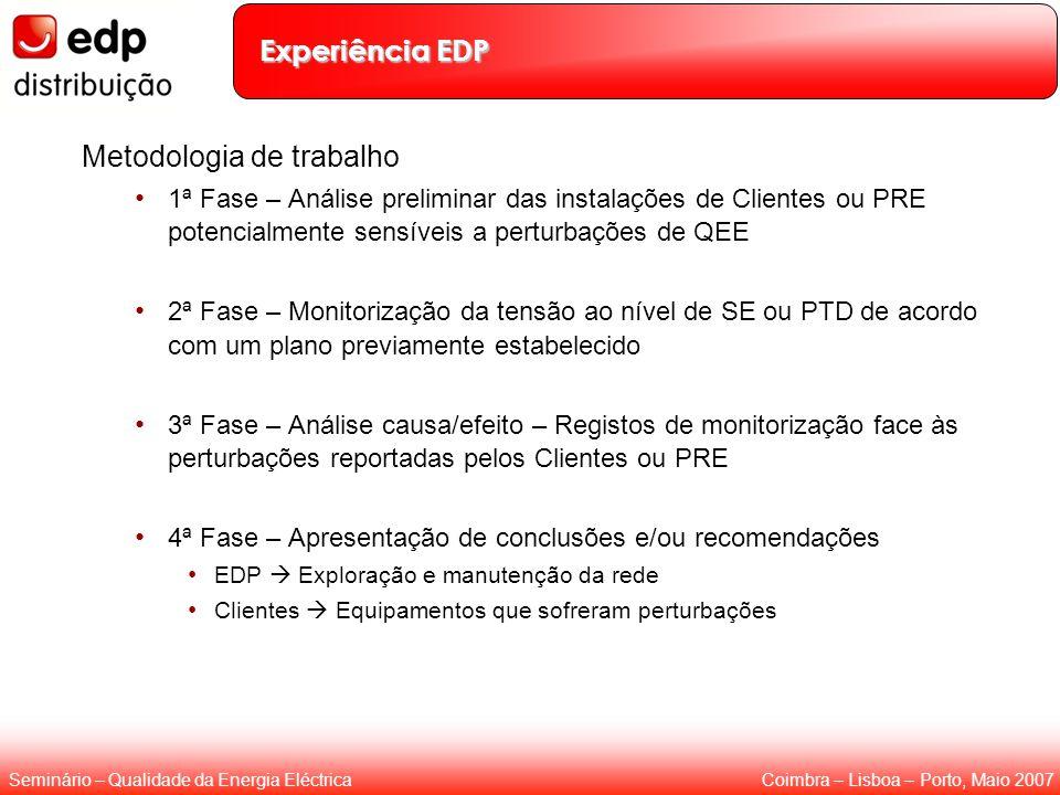 Coimbra – Lisboa – Porto, Maio 2007Seminário – Qualidade da Energia Eléctrica Experiência EDP Metodologia de trabalho 1ª Fase – Análise preliminar das