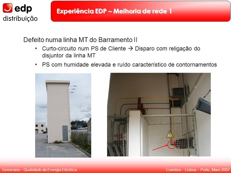 Coimbra – Lisboa – Porto, Maio 2007Seminário – Qualidade da Energia Eléctrica Defeito numa linha MT do Barramento II Curto-circuito num PS de Cliente